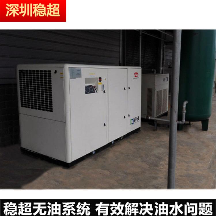 英格索兰空压机余热回收